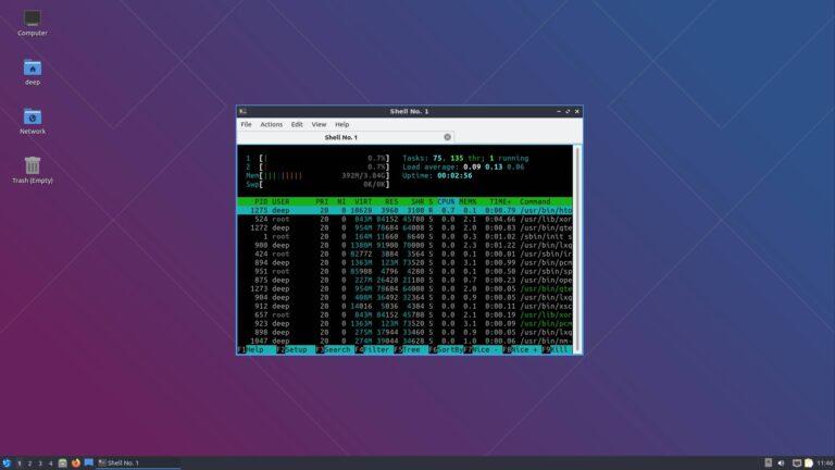 Lubuntu System Monitor Desktop